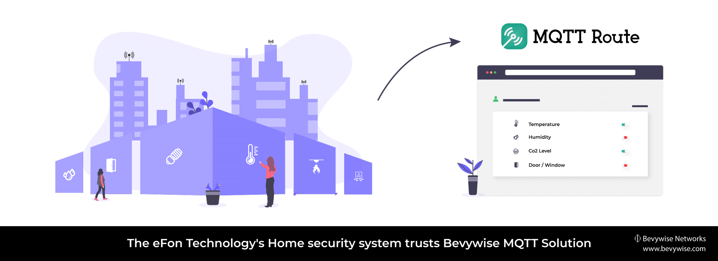 The eFon Technology's Smart Home security system trusts Bevywise MQTT Solution