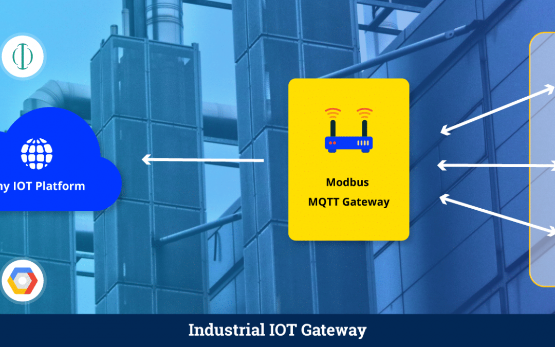 Industrial IoT Gateway – Early Access