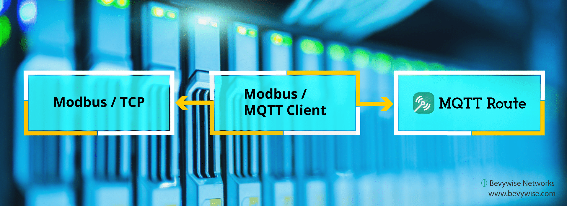 Modbus IoT integration