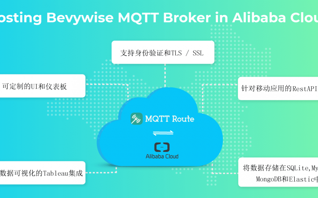 MQTT Broker in Alibaba Cloud – Secure hosting