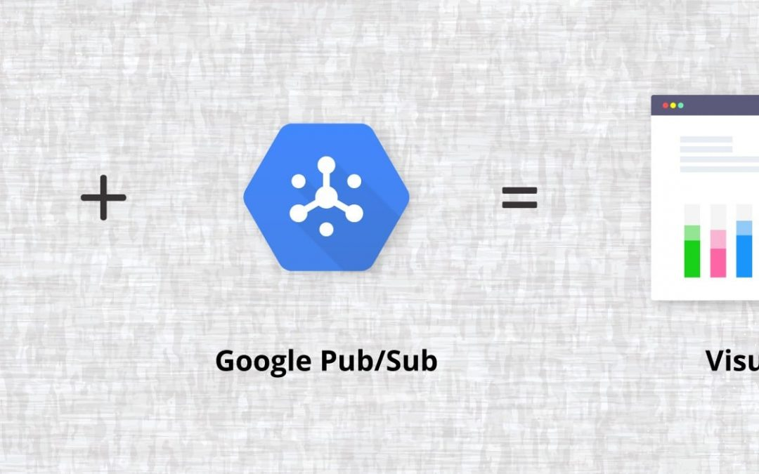 MQTT Broker Google Pubsub Integration
