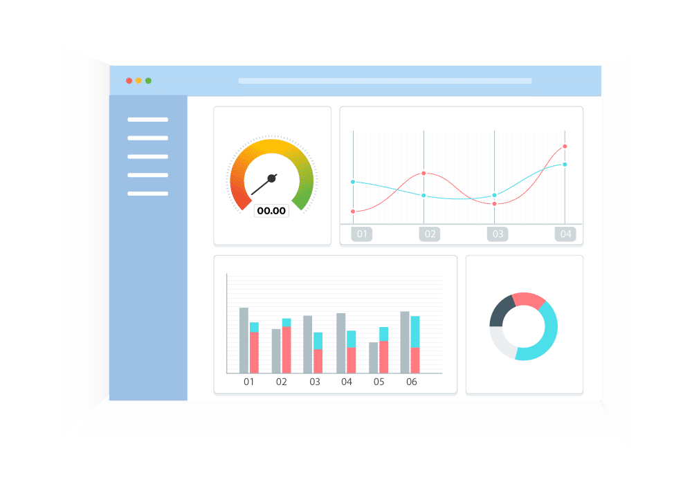 Dashboards & Widgets Creation