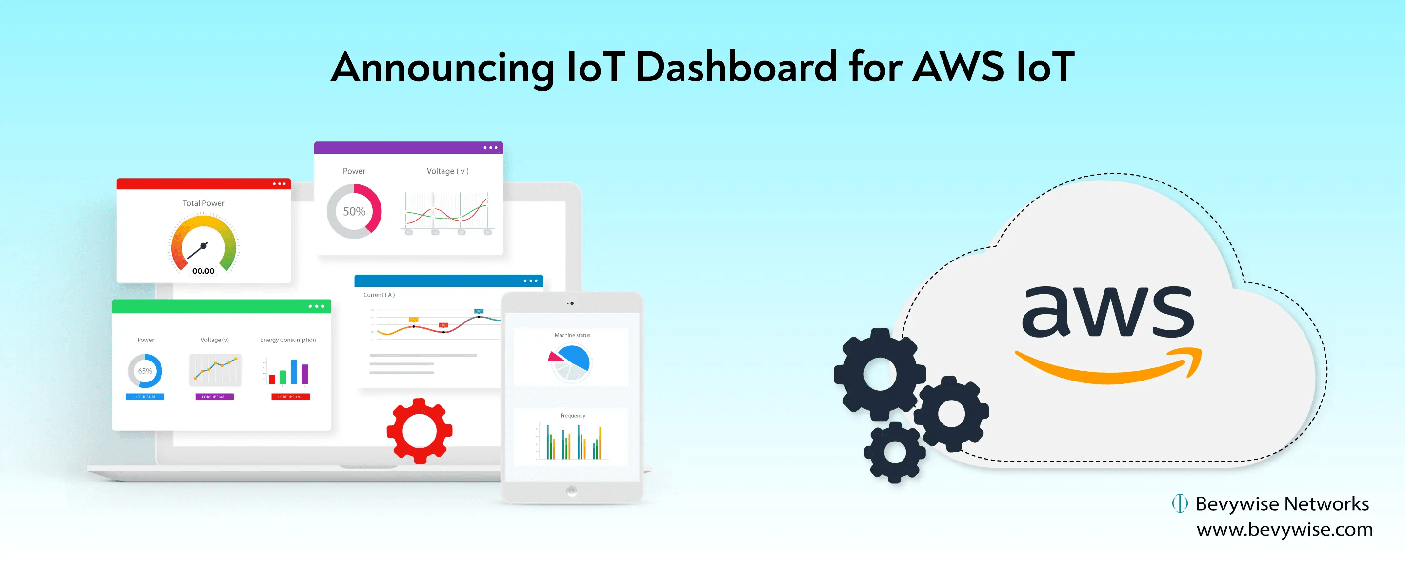 IoT Live dashboard for AWS IoT