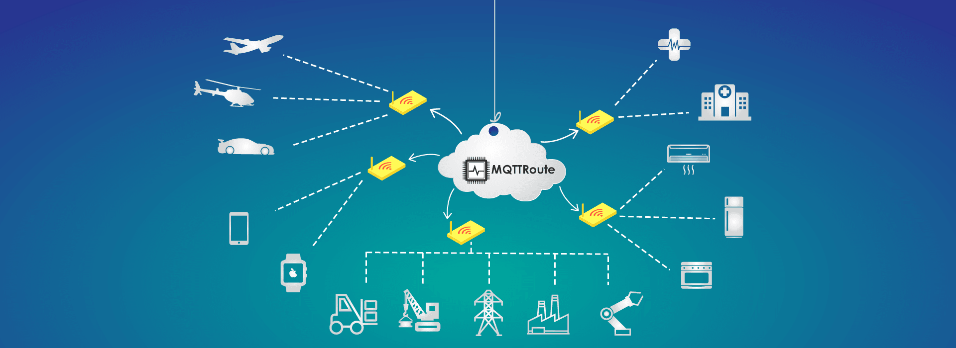 Fight Industrial Data Security Breaks with Secure Enterprise MQTT Broker