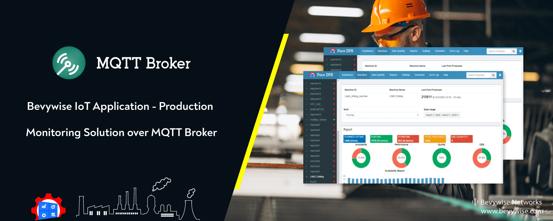 production monitoring solution over mqtt broker