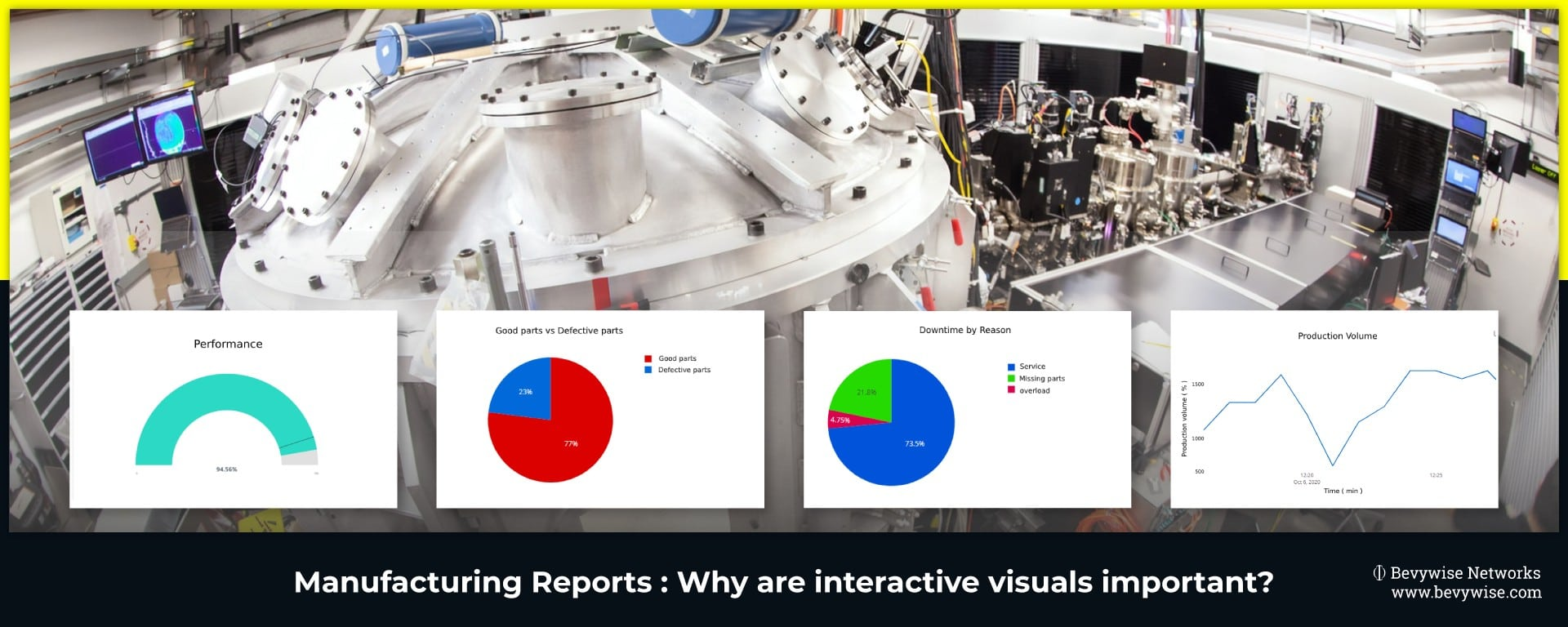 Manufacturing-Reports-Blog