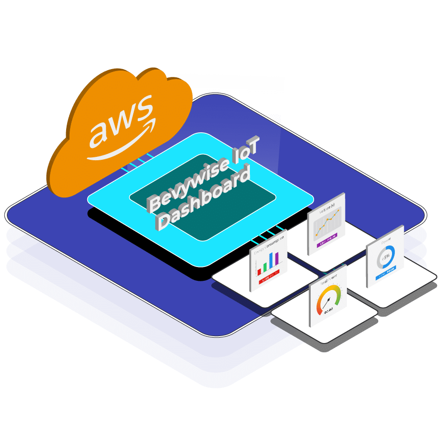 iot-dashboard-for-aws