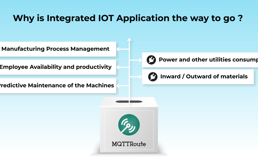 integrated-application-iot